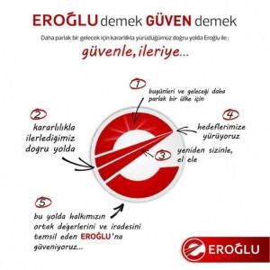 eroglu_izahat